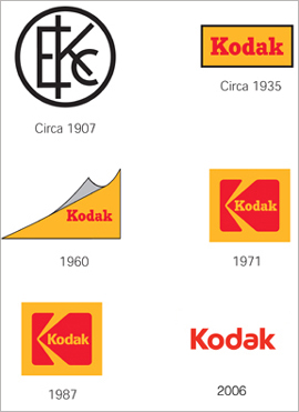kodak_logo_evolucion